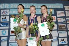 MCR2016_Klara_Stepanova2